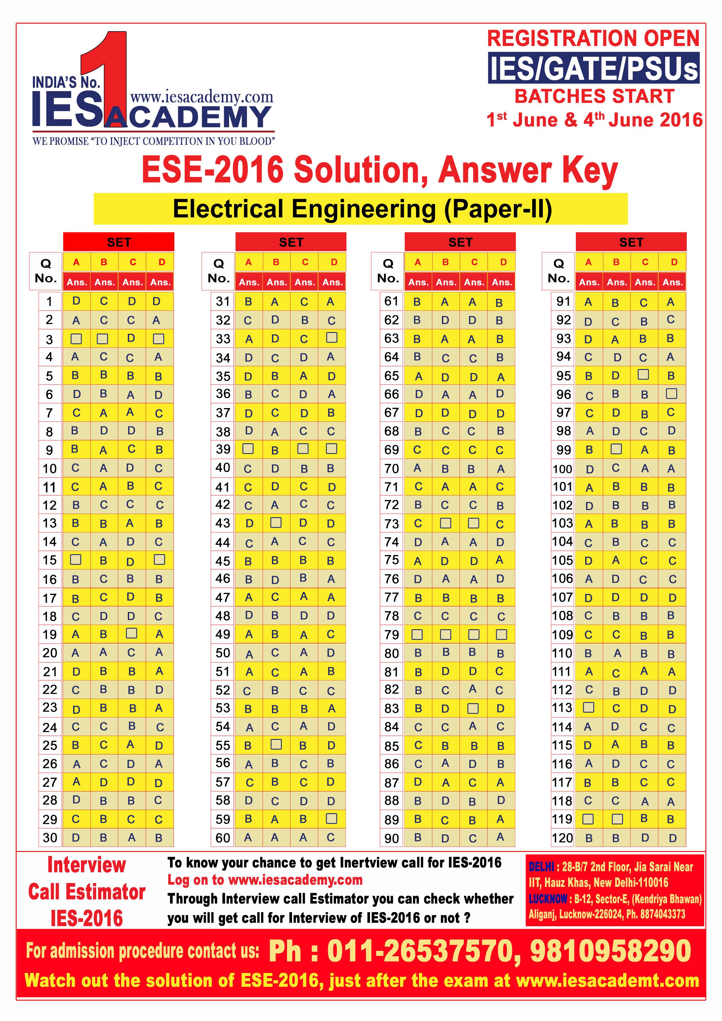 Gate 2015 Syllabus For Ee Pdf