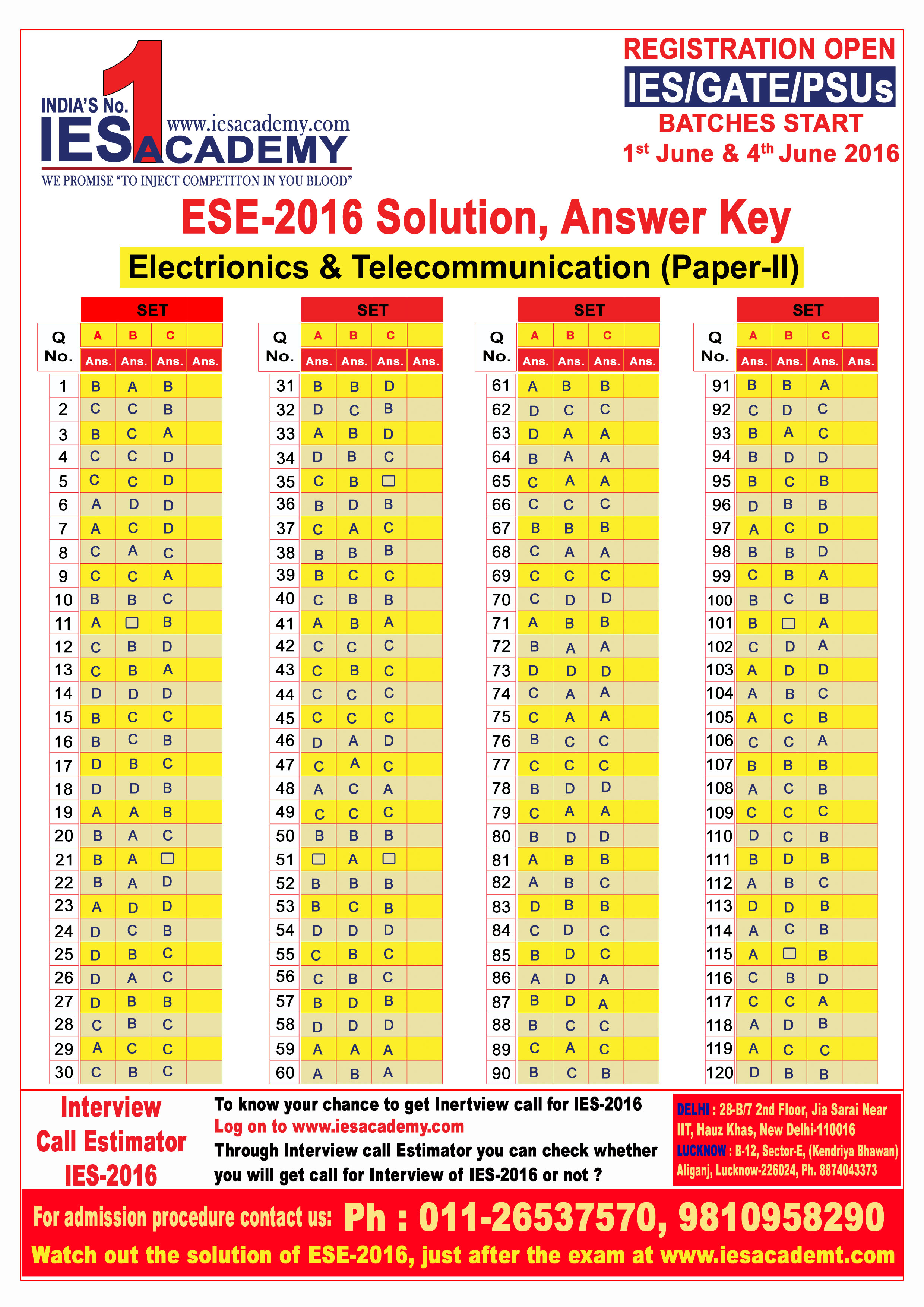 IES Solutions, GATE Solutions, ESE and PSU Solutions